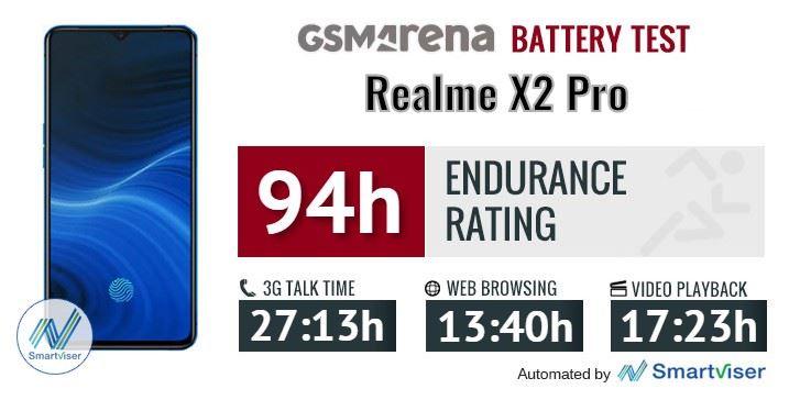 daya tahan baterai realme x2 pro
