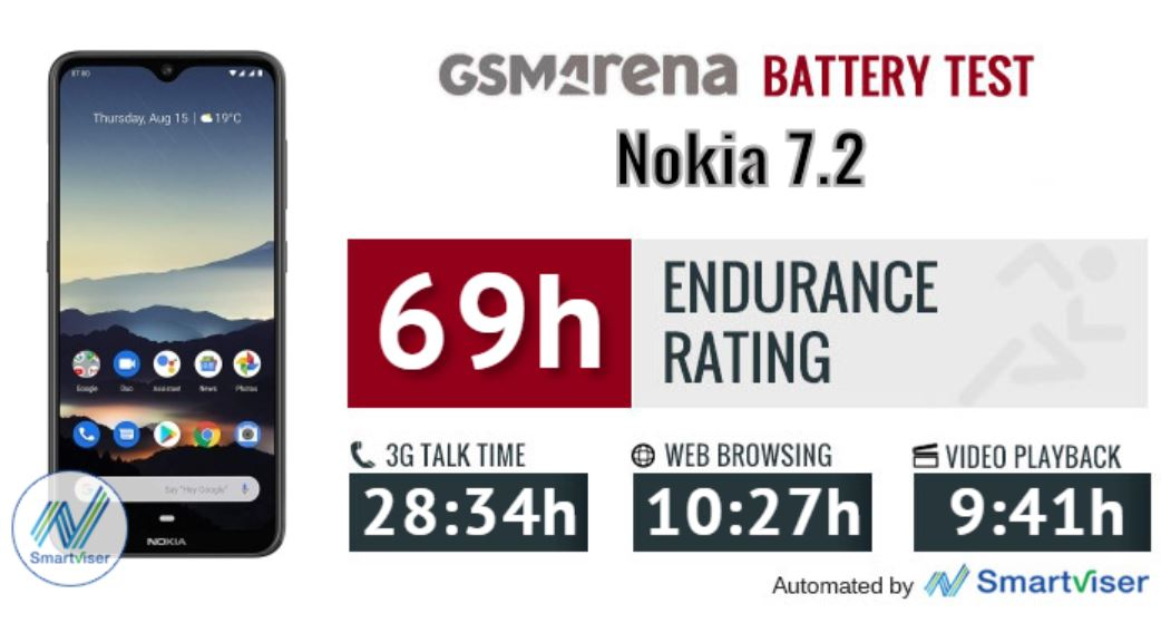 baterai nokia 7.2