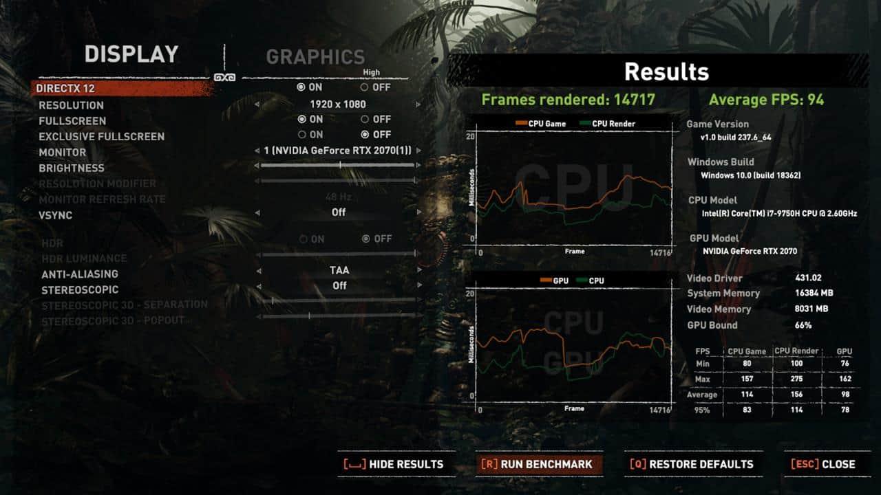 Performa Game Asus ROG Strix G G531GW