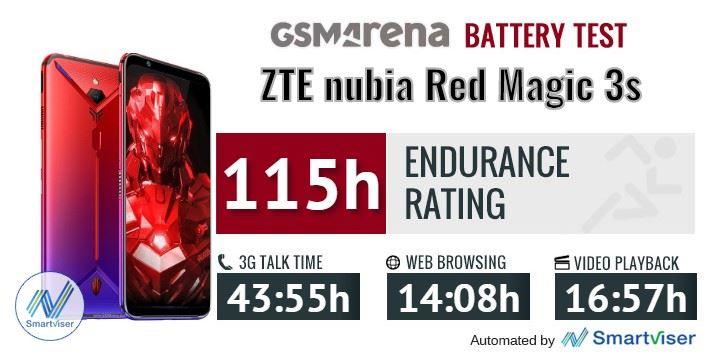 daya tahan baterai zte nubia red magic 3