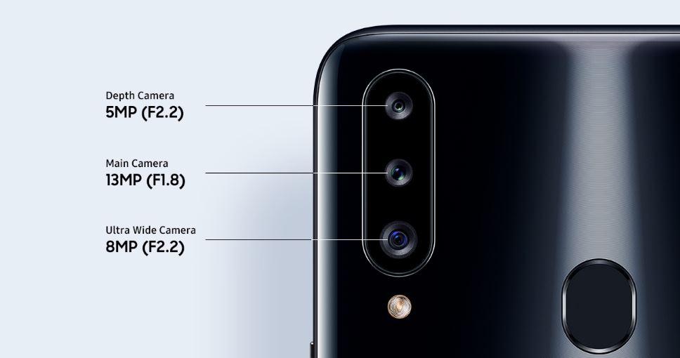 Kamera Galaxy A20s