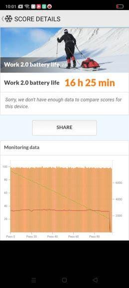 benchmark baterai realme 5i