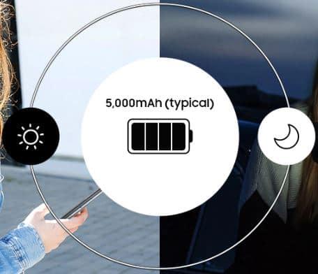 Baterai Galaxy M30