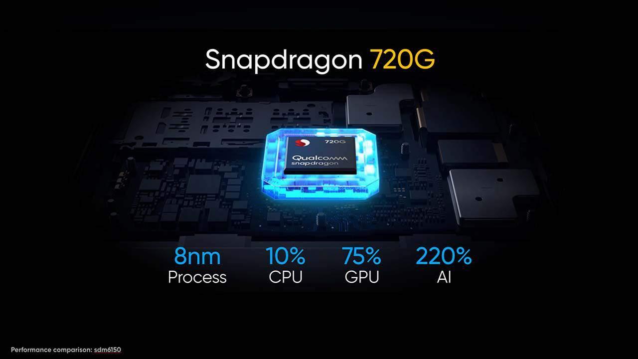 Snapdragon 720G Realme 6 Pro