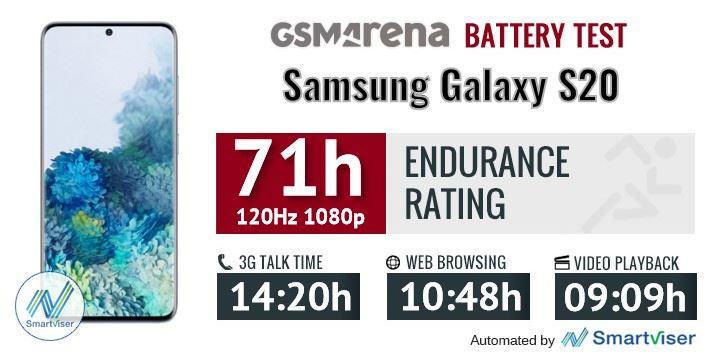 Daya tahan baterai Samsung Galaxy S20