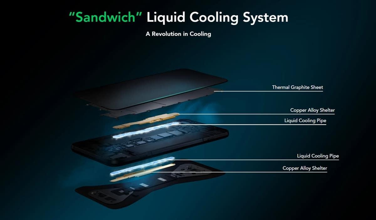 liquid cooling system black shark 3